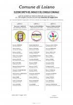 Lista dei candidati alle prossime elezioni amministrative